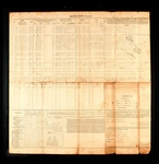 Union Muster Roll, Company C of the 32nd Ohio Volunteer Regiment, Composed by Lieutenant Jeff J. Hibbets