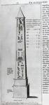 Illustration of Obelisk with Hieroglyphics from Athanasius Kircher's <em>Obelisvs Pamphilivs</em>, 1650