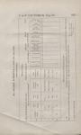 Act of Parliament Under Queen Victoria (1838) 43