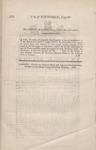Act of Parliament Under Queen Victoria (1838) 44